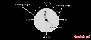 html5-canvas-arcs