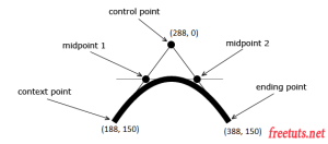 html5-canvas-quadratic-curves-diagram