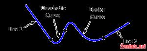 html5-canvas-paths-diagram